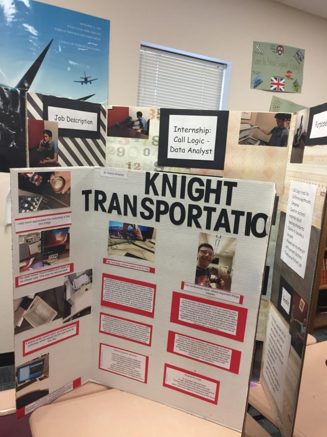 Projects of previous academy kids, display the experiences they had with their internships.